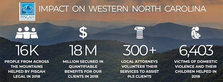 infographic showing impact of Pisgah Legal on WNC, set against mountain range backdrop